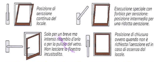 Infissi in pvc manuale d'uso